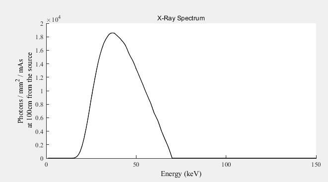 Xray Tube Diagram