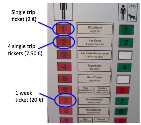 DVB tickets